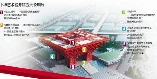 上海中华艺术宫官网_中华艺术宫《中华艺术宫》