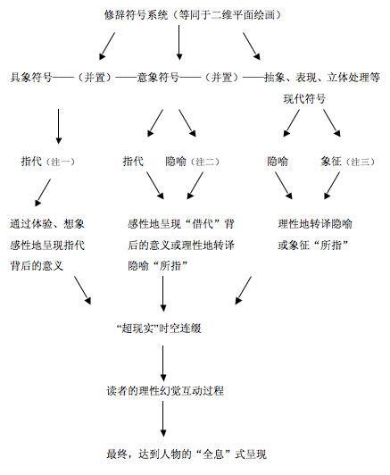 电路 电路图 电子 原理图 437_532